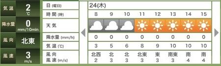 130124天気520.jpg