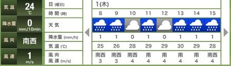 130801天気450.jpg