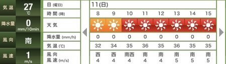 130811天気520.jpg