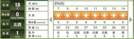 130929天気450.jpg