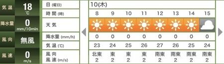 131010天気500.jpg